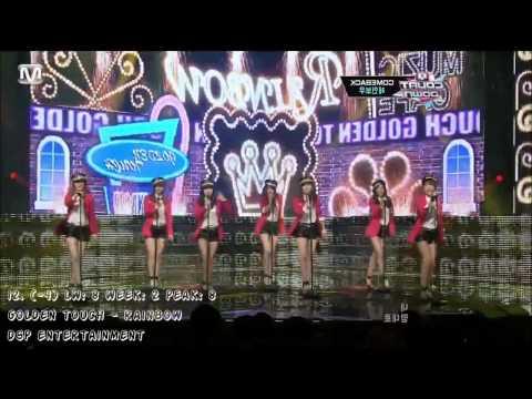 Top 20 Kpop - March (Week 1) [2013]
