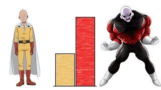 Saitama VS Jiren POWER LEVELS Over The Years