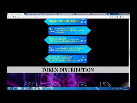 THE ENGLISH HUB - онлайн-школа английского языка на блокчейн