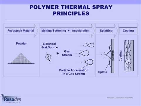 thermal degradation of polymers pdf