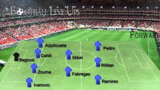 FC Porto 2-1 Chelsea (Chelsea Starting Lineup) Champions League 2015/2016