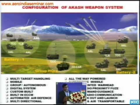 Surface-To-Air-Missile [SAM] Akash - Mr. G. Chandramouli [Aero India 2013]
