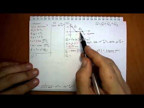 Решебник по физике 7 8 класс - лукашик