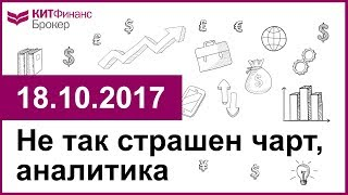 Не так страшен чарт, аналитика - 18.10.2017; 16:00 (мск)