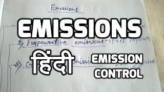 Automobile Hindi | Emissions in hindi