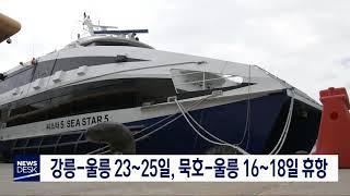 울릉 연안 여객선 휴항