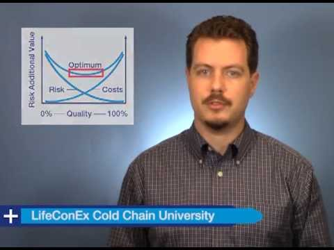 Cold Chain University - Shipping to BRIC Countries