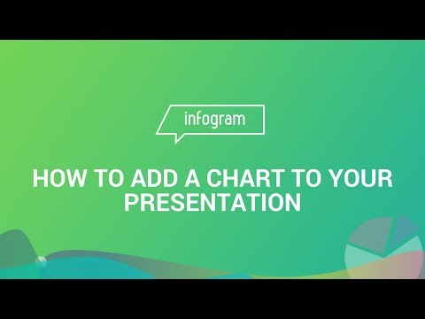 How to Add a Chart to Your Presentation