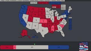 2020 Election Prediction | Bernie Sanders vs Donald Trump | February 10th, 2019