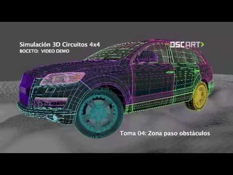 Evaluación de modelos 3D
