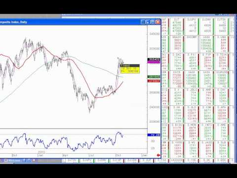 Natural Resource Stocks WLT, ACI, FCX And China
