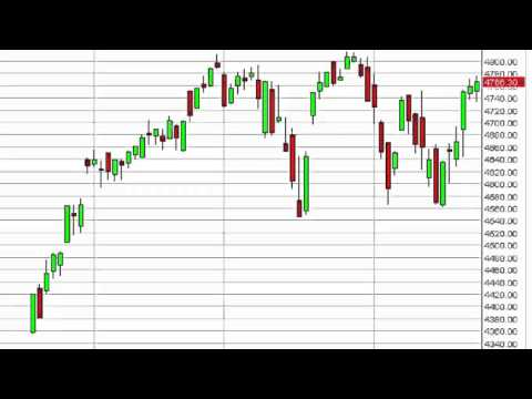 NASDAQ Technical Analysis for January 27 2015 by FXEmpire.com