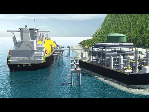 Oil & Gas Services: Liquefied Natural Gas