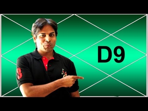 How to read Navamsa Chart in Vedic Astrology (D9 Chart)