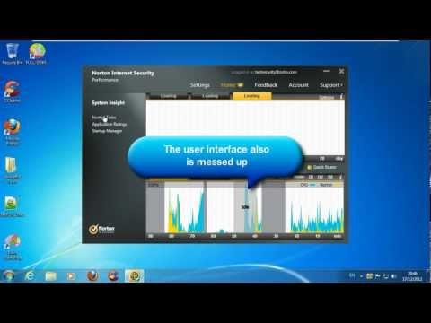 Norton Internet Security 2013 Test