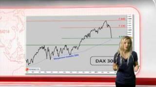Le point bourse du Mercredi 16 Mars 2011