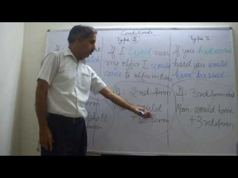 Learn English अंग्रेजी सीखें: Conditional Sentences Type 1, 2 and 3