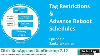 Citrix XenApp and XenDesktop 7.12 Features-Tag Restrictions and Advance Reboot Schedules