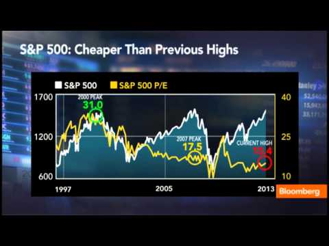 Stocks on Sale: S&P Near Record on 1997 Valuations
