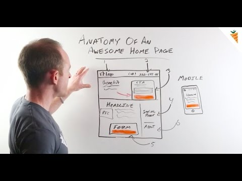 Anatomy of a High Converting Real Estate Homepage