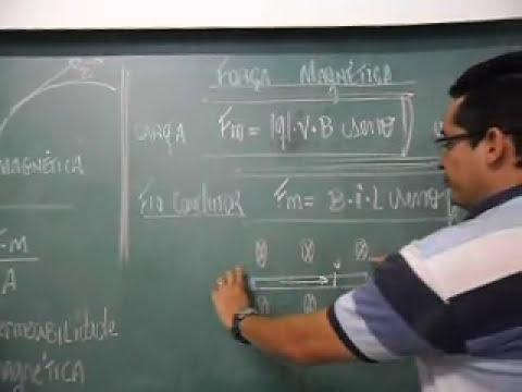 Campo magnético, fio, espira, solenoide e força magnética   3 ano