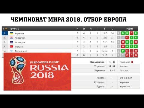 Чемпионат мира по футболу 2018 отбор. Европа группы D,G,I + Африка, результаты и турнирные таблицы