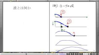 高校物理解説講義:「波の基本」講義2