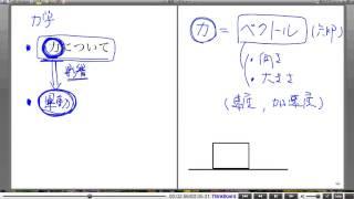 高校物理解説講義:「力について」講義1