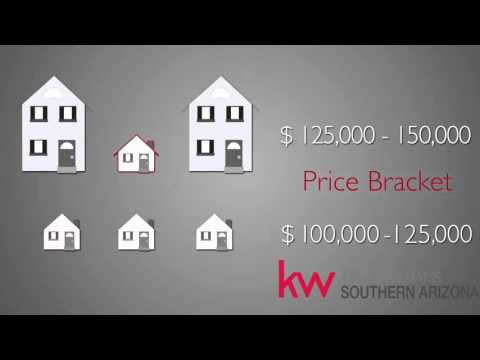 Price Your House Correctly - Ed Kirk