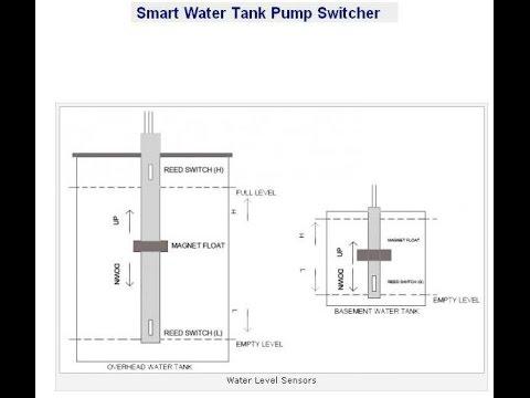 Smart Water Smart Water Tank Pump Switcher