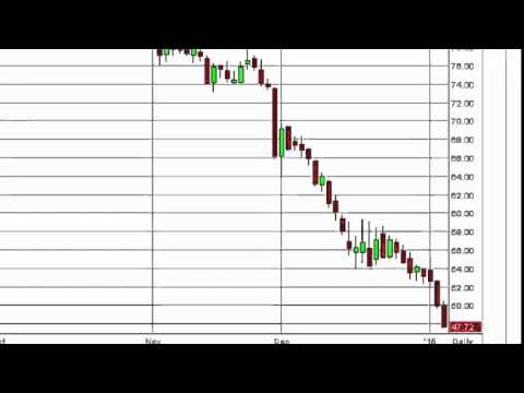 Oil Technical Analysis for January 7 2015 by FXEmpire.com