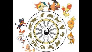 Scorbunny Confirms Chinese Zodiac Fire Starters! | Pokemon Theory