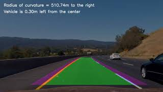 Udacity Advanced Lane Line Finding Project Video