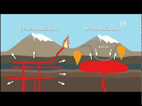 iceland volcano eruption 2010. Volcano eruption in Iceland.