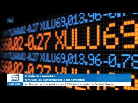 Hebdo des marchés:  Performances des OPCVM à fin novembre