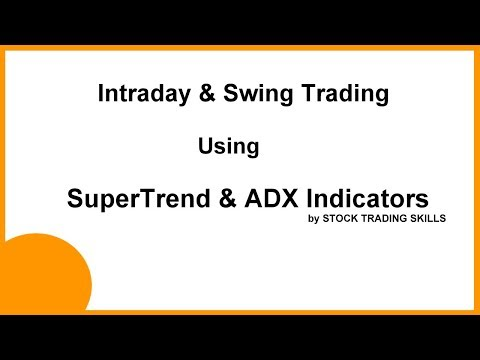 Supertrend ADX Intraday and Swing Trading System / Strategy Hindi
