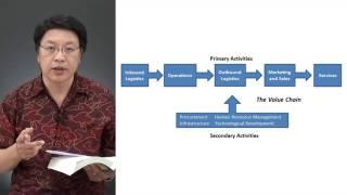 SP 103: Company Analysis