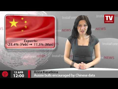 Aussie bulls encouraged by Chinese data