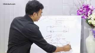 Network Topology | Networking Tutorial Bangla