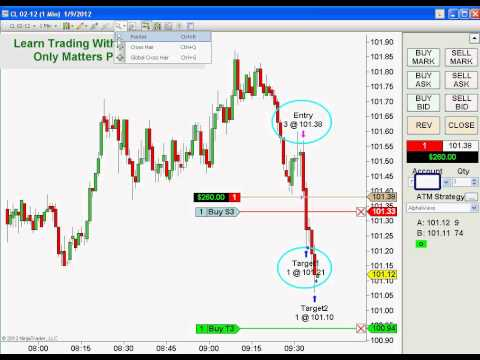 Crude Oil Trading $890 Day Trading Future, Forex and Stocks Jan 09, 2012 (Price Action)