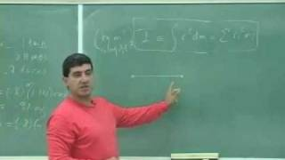 Moment of Inertia Theory Part 1