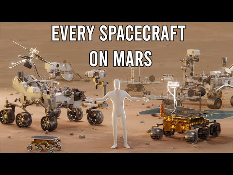 Every spacecraft on Mars - comparison