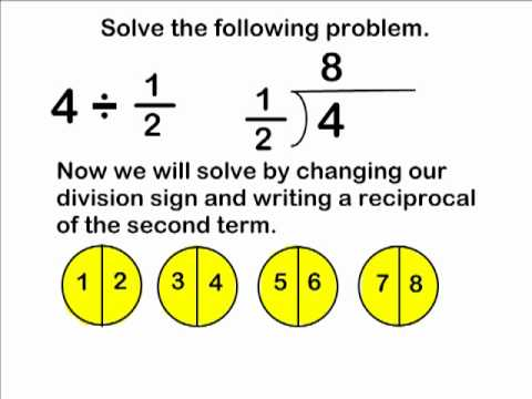 Fractions Divide A Whole Number By A Fraction Youtube