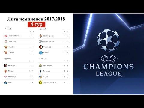 Футбол Лига Чемпионов 2017/2018. Результаты 4 тура в группах E. F. G. H. Расписание