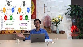 Thầy Phong Thủy Tam Nguyên Dạy Phong Thủy Ngũ Hành Tương Sinh Tương Khắc Tính Chất & Ứng dụng