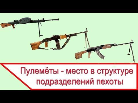 Пулеметы - место в организационно-штатной структуре подразделений пехоты