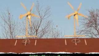 Wind Power Kits