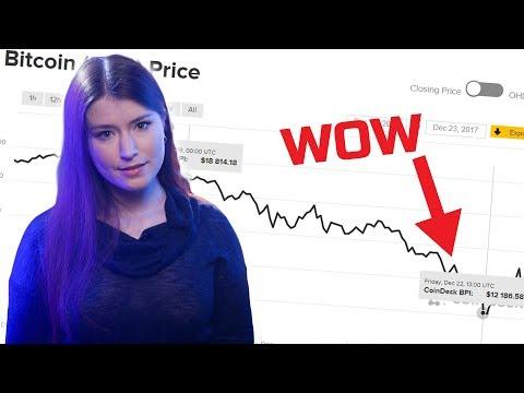 Bitcoin CASH, хардфорк, и что вообще происходит?