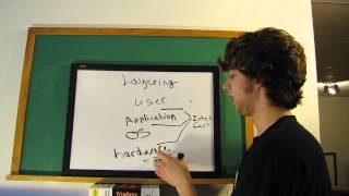 Intro to Operating Systems