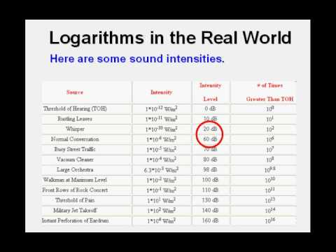 Logarithms In The Real World Youtube